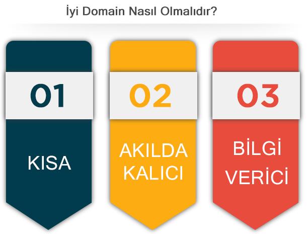 Malatya domain