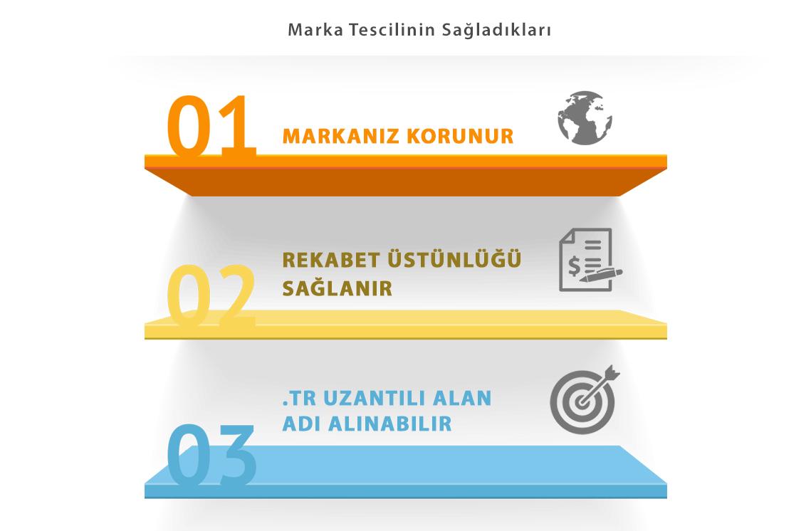 Malatya Marka Tescili