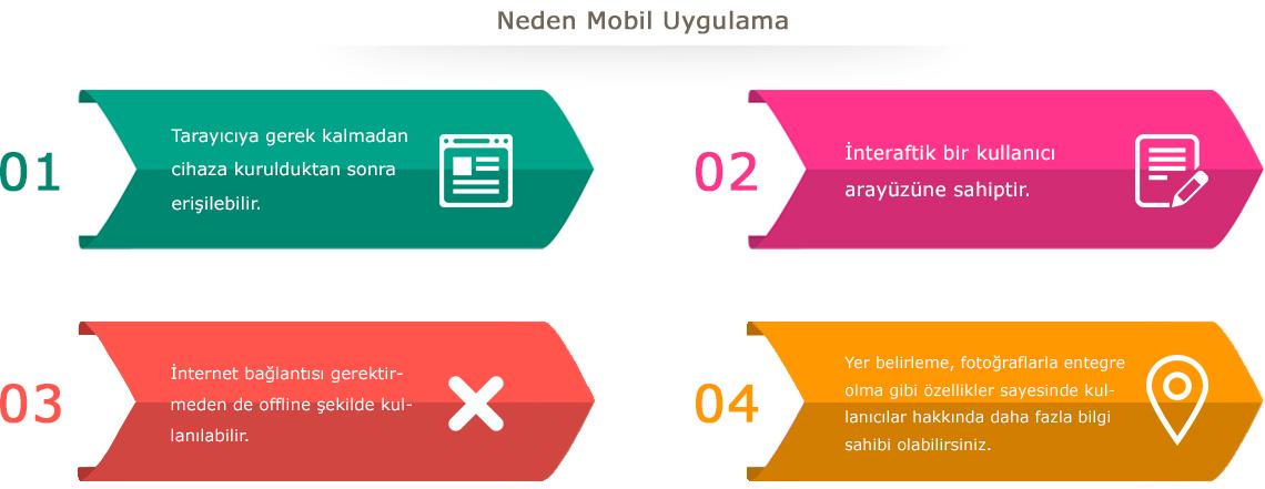 Malatya Mobil Çözümler