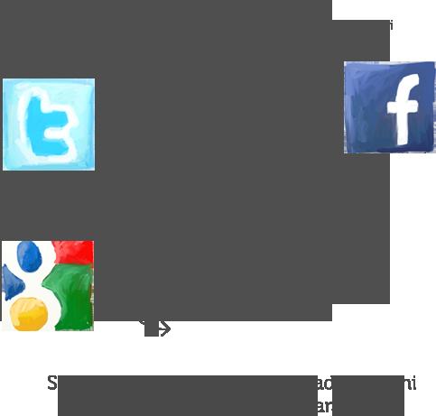 Malatya Sosyal Medya